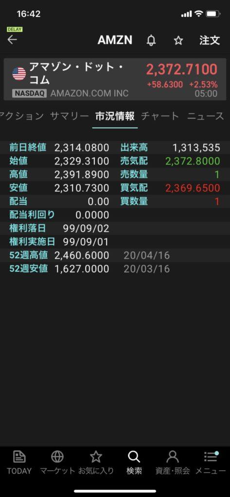 楽天証券アプリiSPEEDの市況情報の画面