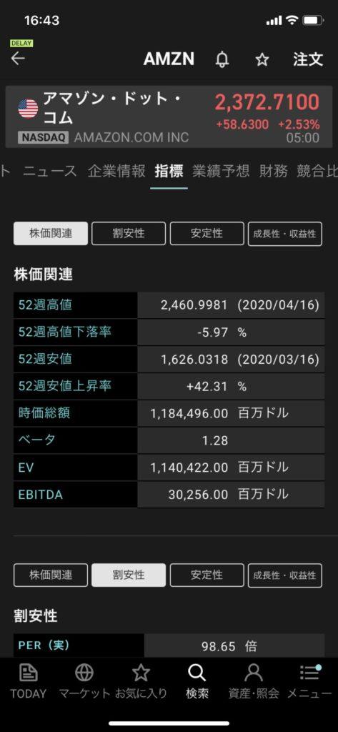 楽天証券アプリiSPEEDの画指標の画面
